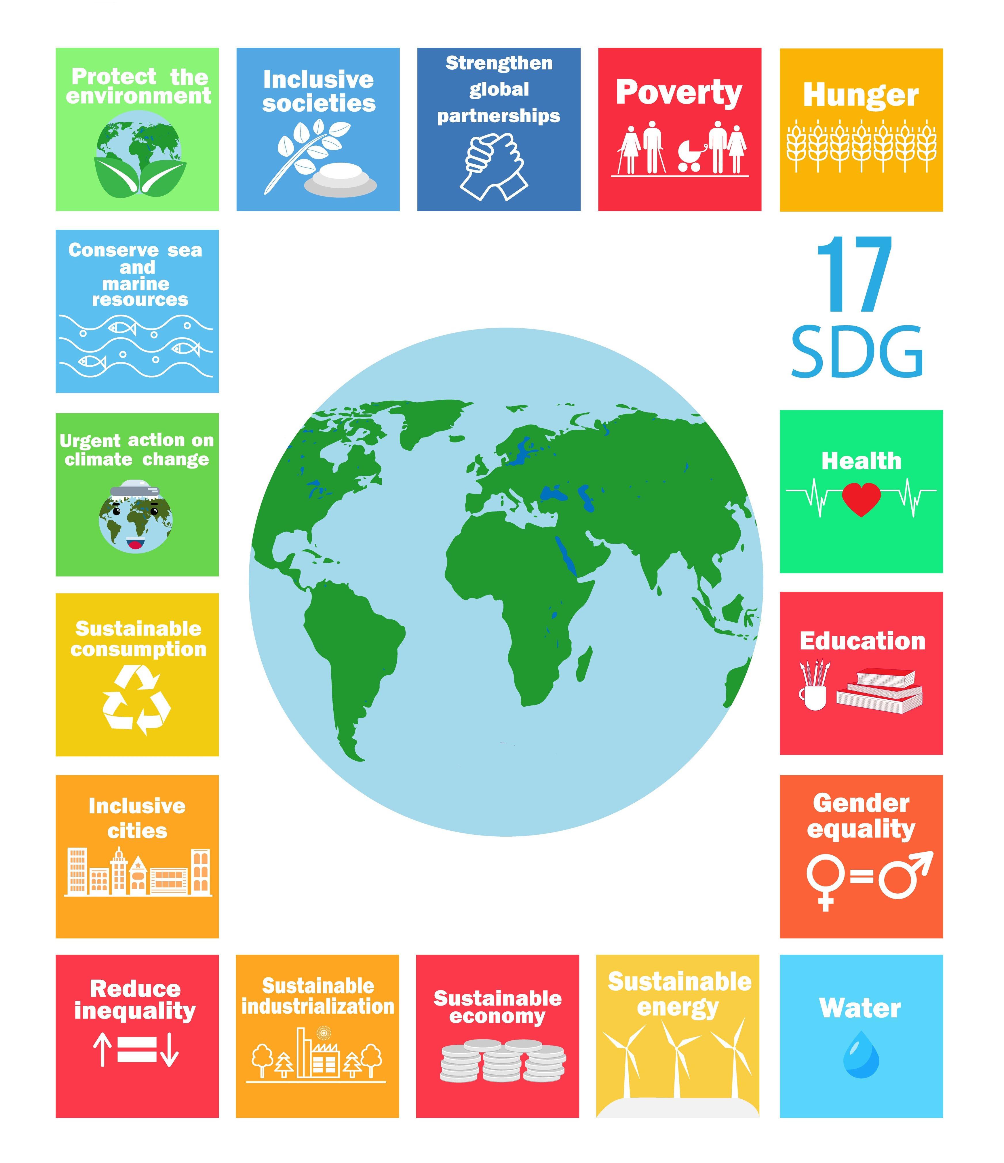 17 UN SDG Goals Infographic