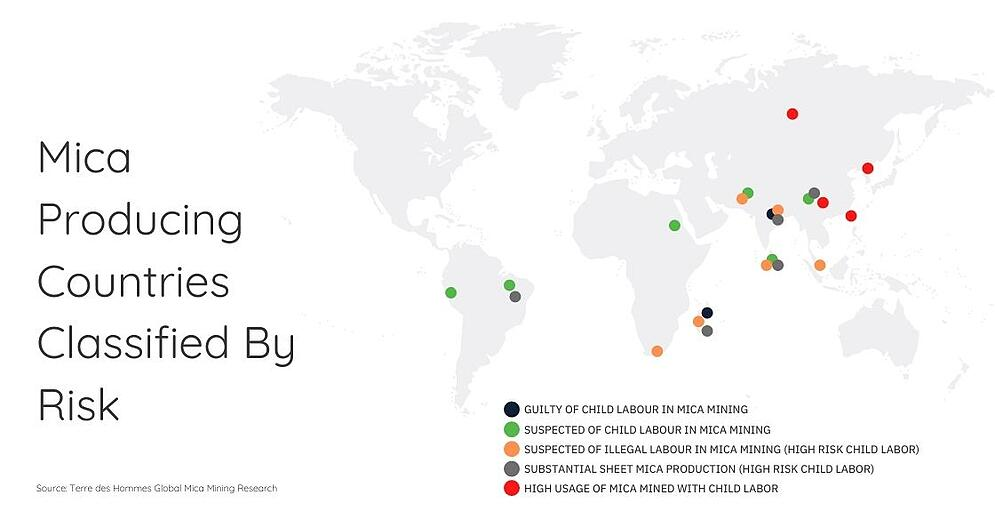 Mica Mining Countries Classified By Risk (1)