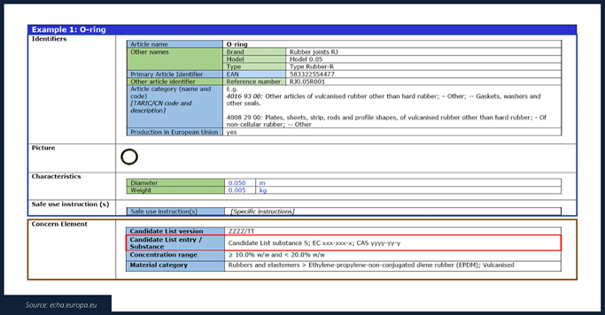 SCIP Database screenshot (3)