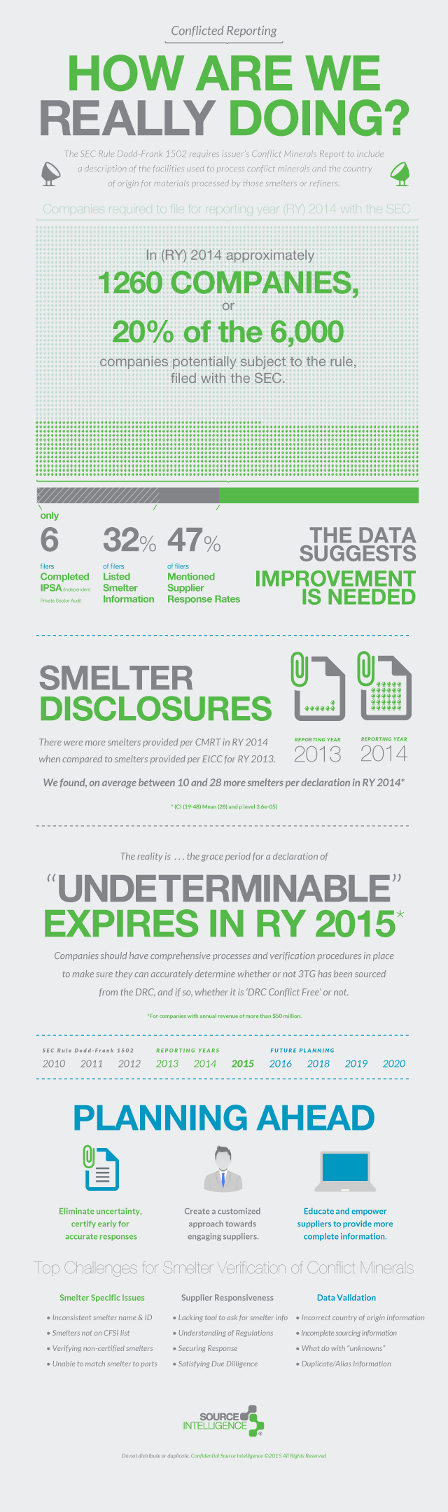 infographic-smelter-reporting-2014